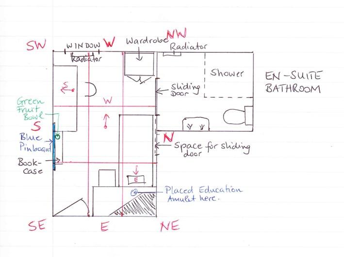 Feng Shui Floorplan Bedroom for Student